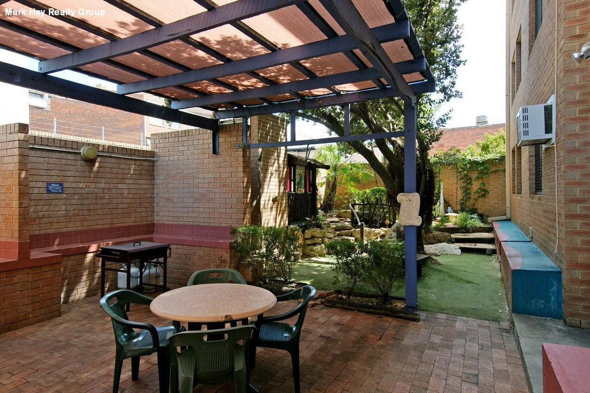 SOLID BLUE CHIP INVESTMENT - West Perth